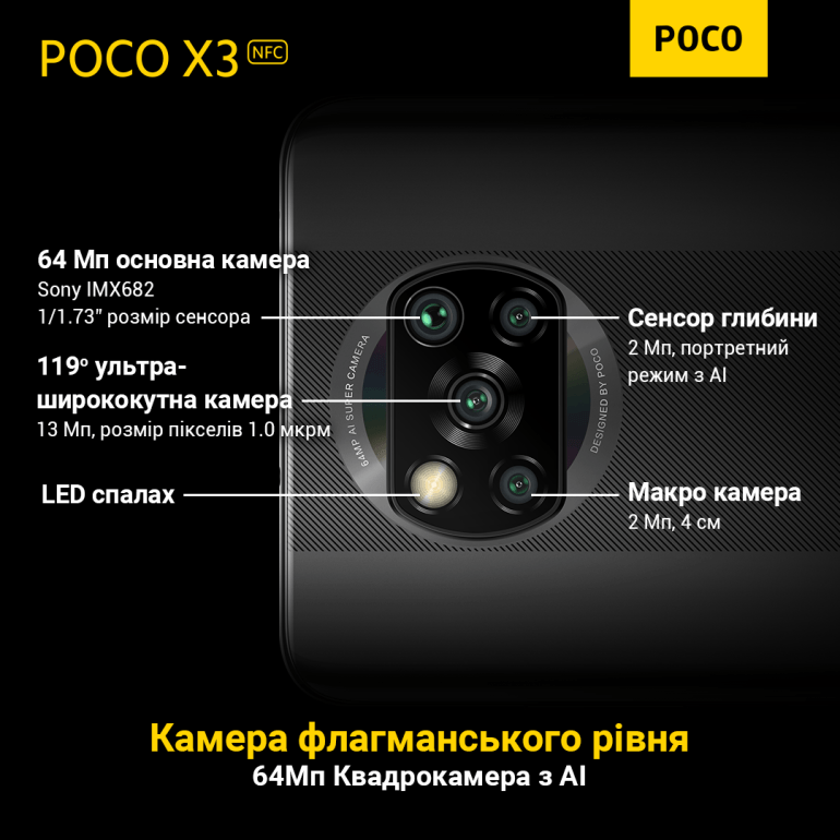 Poco X3 NFC unveiled - Snapdragon 732G, 120Hz screen, 64MP quad camera and 5160mAh battery at € 199